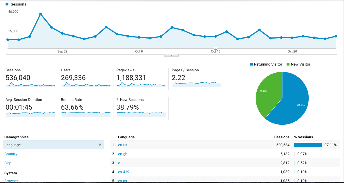 getting-started-with-google-analytics