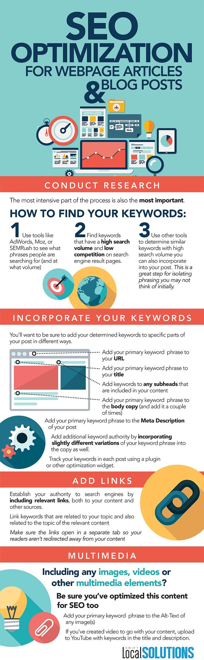 Optimizing-Blog-Posts-SEO-Infographic.jpg
