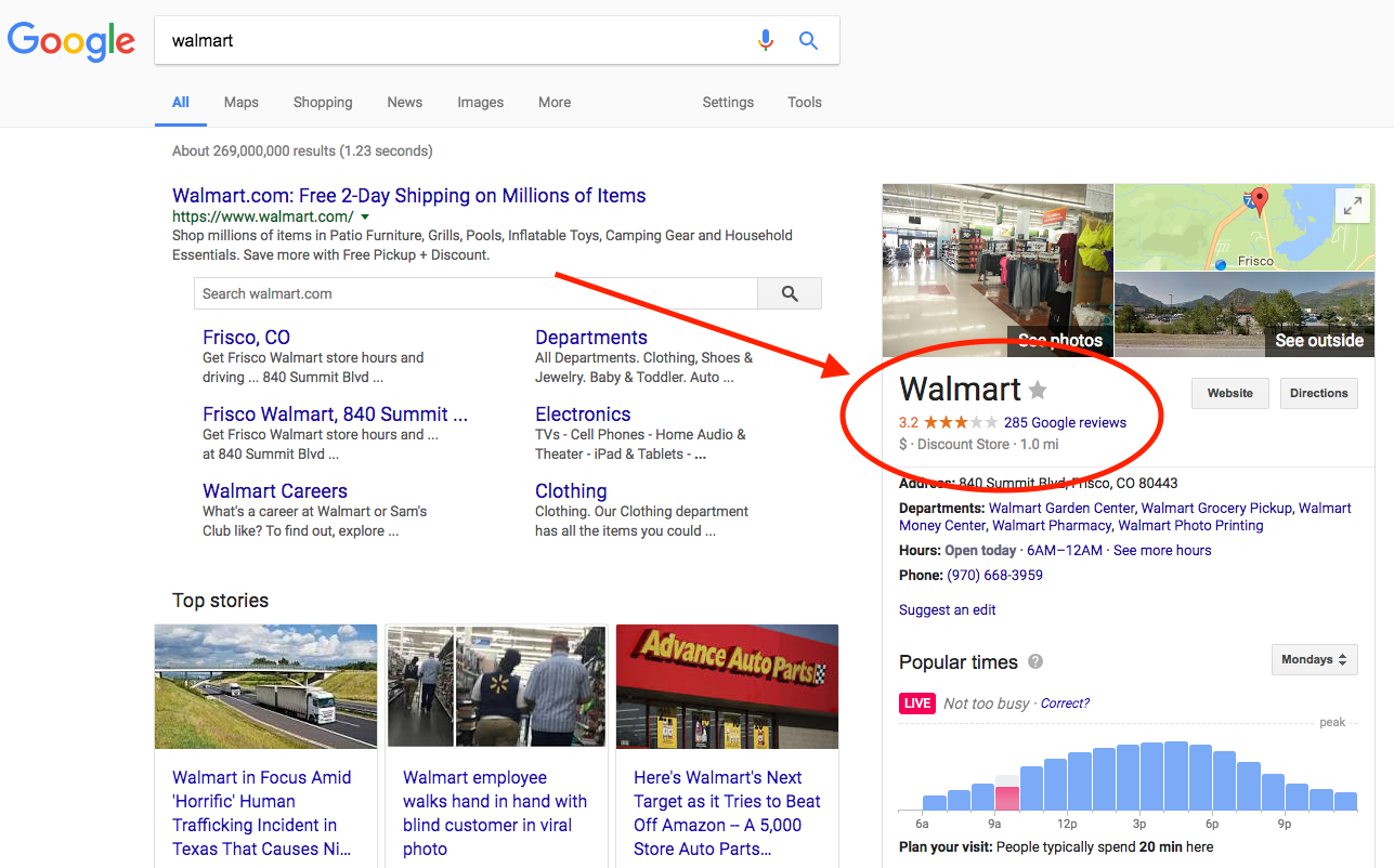 SERPs review.png